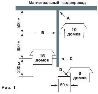 Мастерская. схема 2